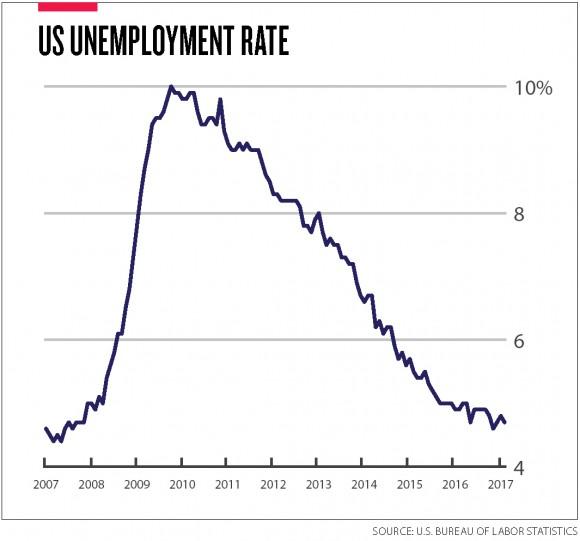 https://trithucvn.org/wp-content/uploads/-000//1/Optimism-graph-2-580x541.jpg