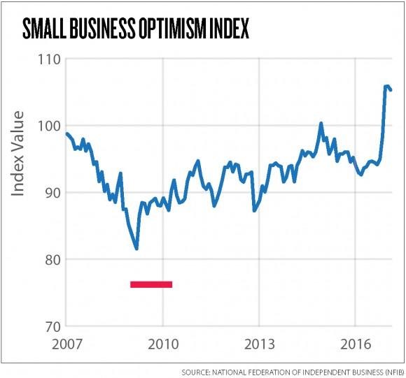 https://trithucvn.org/wp-content/uploads/-000//1/Optimism-graph-580x541.jpg