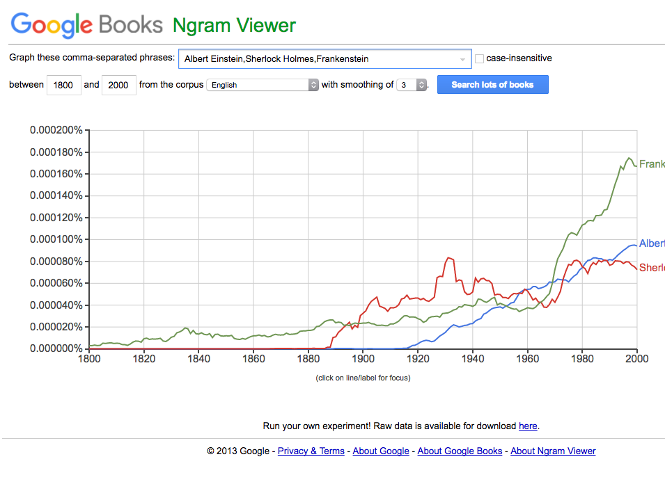 Google Books nGram Viewer is a fun tool that lets you search for words in 5.2 million books published between 1500 and 2008 so you can see how they
