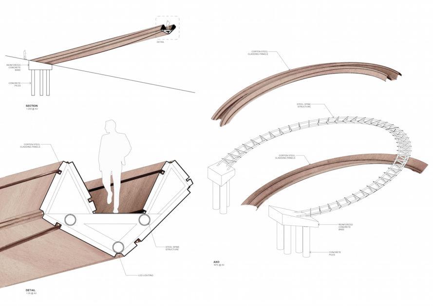 Vòng tròn sắt của George King Architects xứ Wales