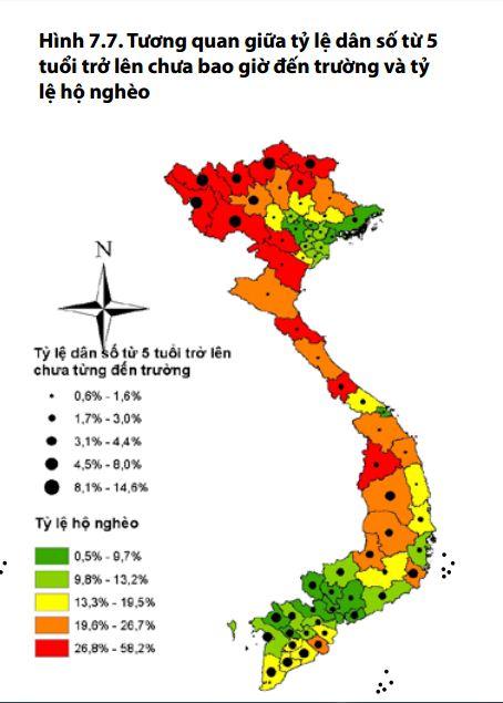 """(Nguồn: Tổng cục Thống kê, """"Giáo dục ở Việt Nam: Phân tích các chỉ số chủ yếu"""")"""