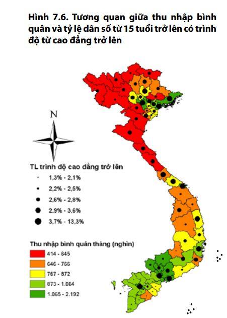 """Chấm đen càng nhỏ, tỷ lệ người có học vấn cao càng thấp; các tỉnh có tỷ lệ hộ nghèo càng cao, màu sắc càng đậm. (Nguồn: Tổng cục Thống kê, """"Giáo dục ở Việt Nam: Phân tích các chỉ số chủ yếu"""")"""