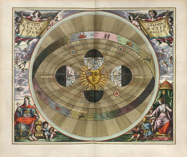 Mô hình thuyết nhật tâm, 1661 (Andreas Cellarius)