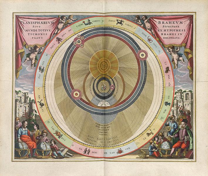 Mô hình của Tycho, 1661 (Andreas Cellarius)