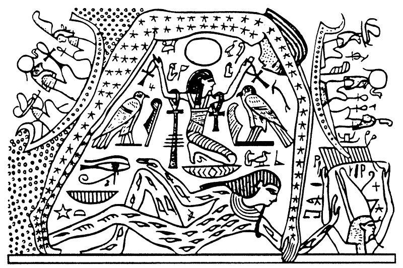 Thiên văn học Ai Cập mô tả bầu trời với các vị Thần Ai Cập (Ảnh: E. A. Wallis Budge)