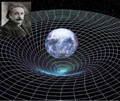 Einstein với Thuyết tương đối về không gian và thời gian (Ảnh: Outer Space Central)