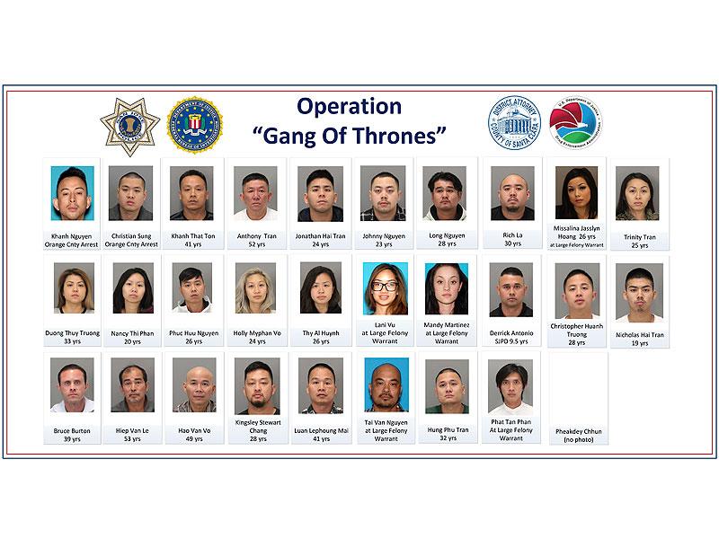 Danh sách các nghi phạm băng đảng người gốc Việt mà cảnh sát San Jose điều tra trong nhiều tháng