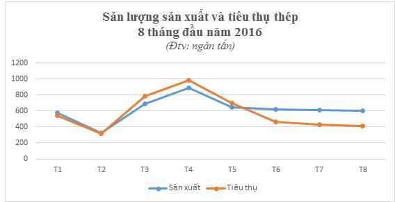thue-tu-ve-phoi-thep-h-3