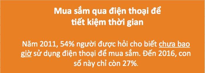 nghien-cuu-thi-truong-2016-2016-10-06-at-3-51-39-pm