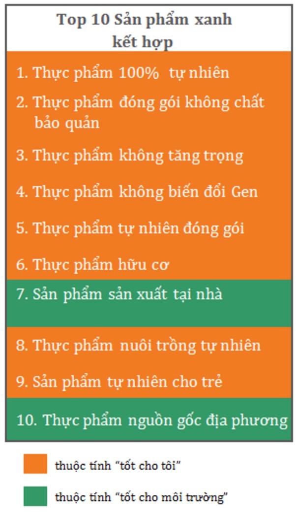 nghien-cuu-thi-truong-2016-2016-10-06-at-3-53-59-pm