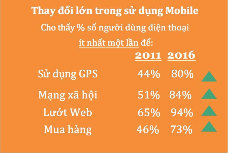 nghien-cuu-thi-truong-2016-2016-10-06-at-3-57-24-pm
