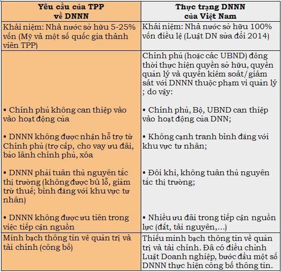 chinh-sach-cua-trump-tac-dong-nhu-the-nao-den-kinh-te-viet-nam-4
