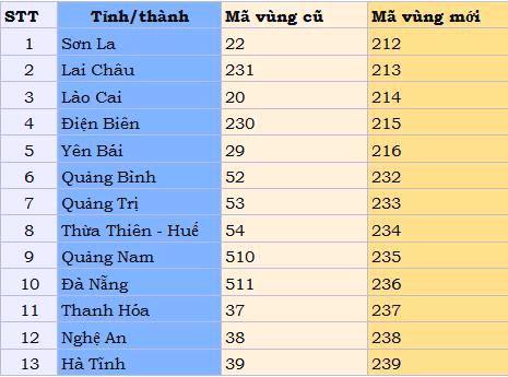 doi-ma-vung-dien-thoai-co-dinh-5