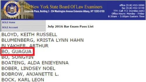 Website Ban Kiểm tra luật sư New York