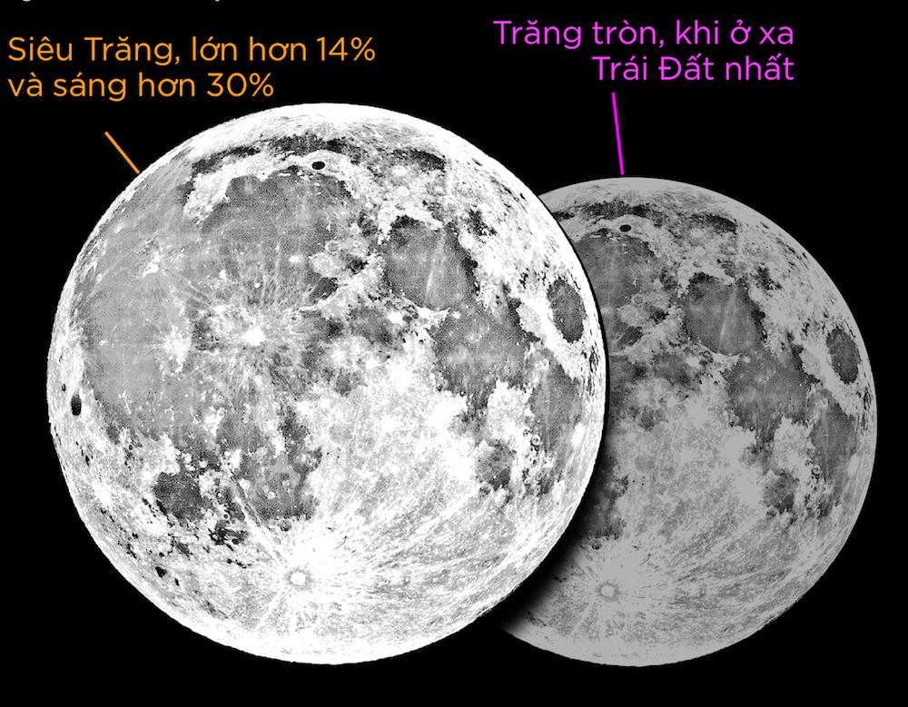 (ảnh: space.com)