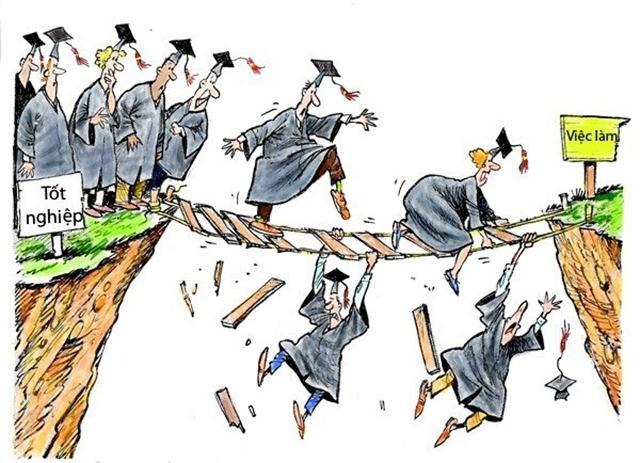 Sinh viên ra trường thất nghiệp ngày càng nhiều (Ảnh: sưu tầm)