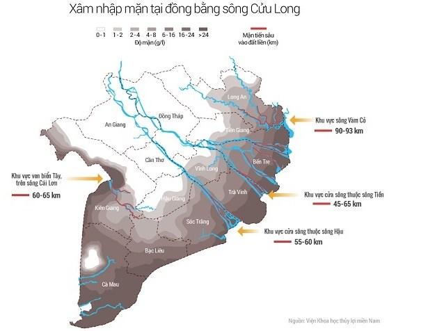 Hạn hán, xâm mặn tại ĐBSCL 2016. (Nguồn: Viện Khoa học Thủy lợi miền Nam)