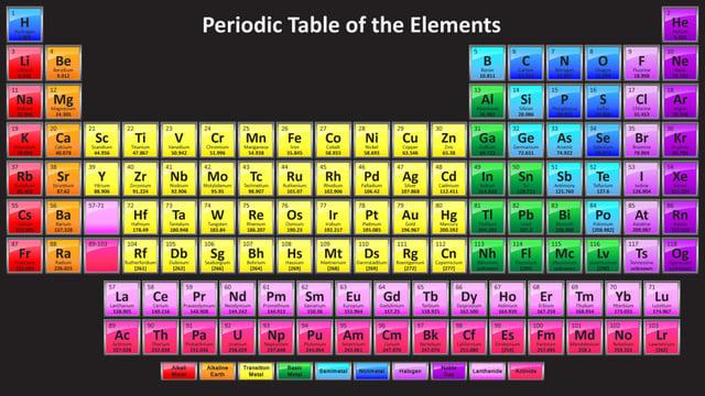 Bảng tuần hoàn hóa học mới