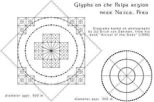 Dạng hình học của mandala ở Nazca