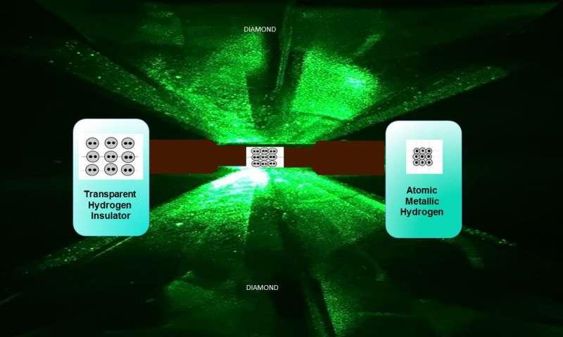 Kim cương nén phân tử hydro, ở áp suất cực cao, mẫu thí nghiệm chuyển thành hydro dạng nguyên tử, ảnh bên phải. (ảnh: R. Dias and I.F. Silvera)