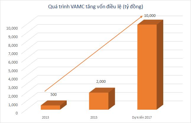 VAMC1