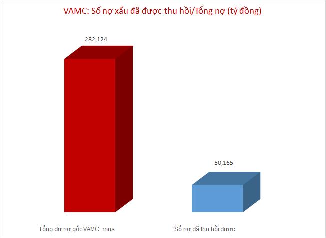 VAMC2