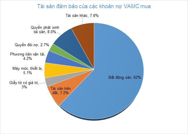 VAMC3