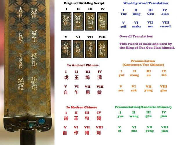 Giải mã các ký tự trên thanh kiếm Câu Tiễn (Ảnh: Wikipedia)