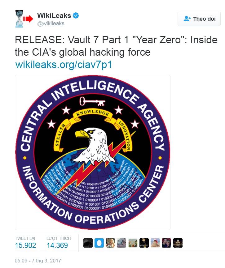 wikileaks_832017