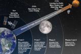 (Ảnh: NASA)