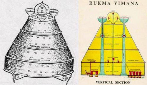 Phân tích cấu tạo của lâu đài bay Rukma Vimana (ảnh: enigmaedizioni.com)
