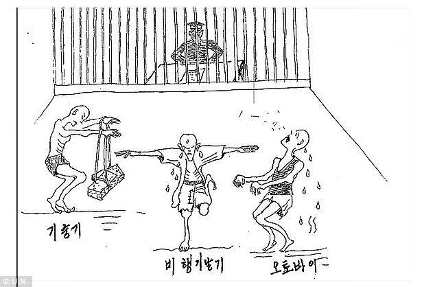 Các hình thức tra tấn trong trại giam của Bắc Hàn được mô tả qua bức vẽ của 1 cựu cai ngục (Ảnh: LHQ)