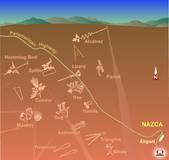 Sơ đồ những hình vẽ tiêu biểu nhất trên cao nguyên Nazca