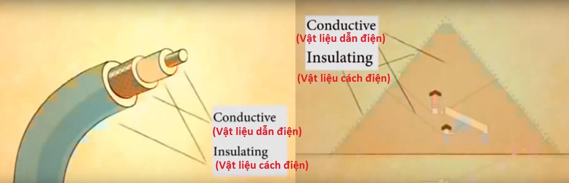 Vật liệu xây dựng kim tự tháp khiến cho kim tự tháp giống như một dây cáp điện (ảnh: youtube)