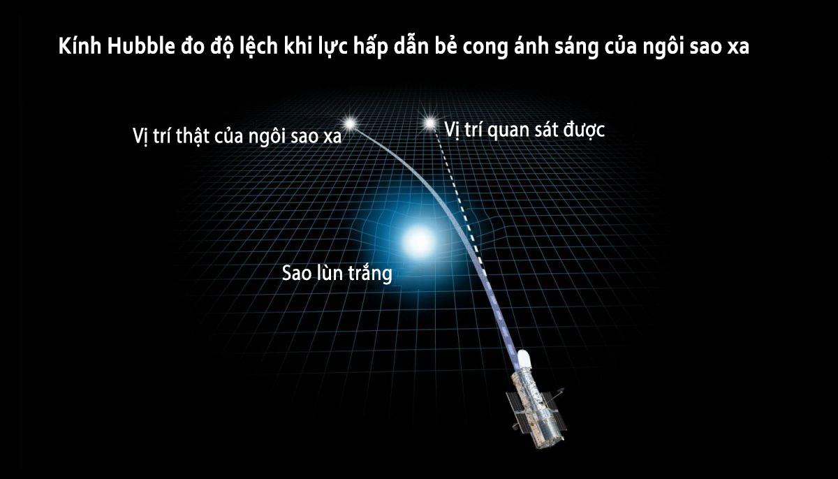 (ảnh: A. Feild (STScI) / NASA, ESA)
