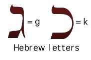 """Ký tự tương đương với """"g"""" và """"k"""" trong tiếng Do Thái cổ."""