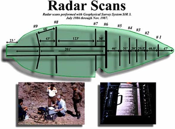 Radar ngầm đã giúp xác định rõ các cấu trúc bên dưới mặt đất.Chúng hoàn toàn đối xứng và có bố cục rất hợp lý.