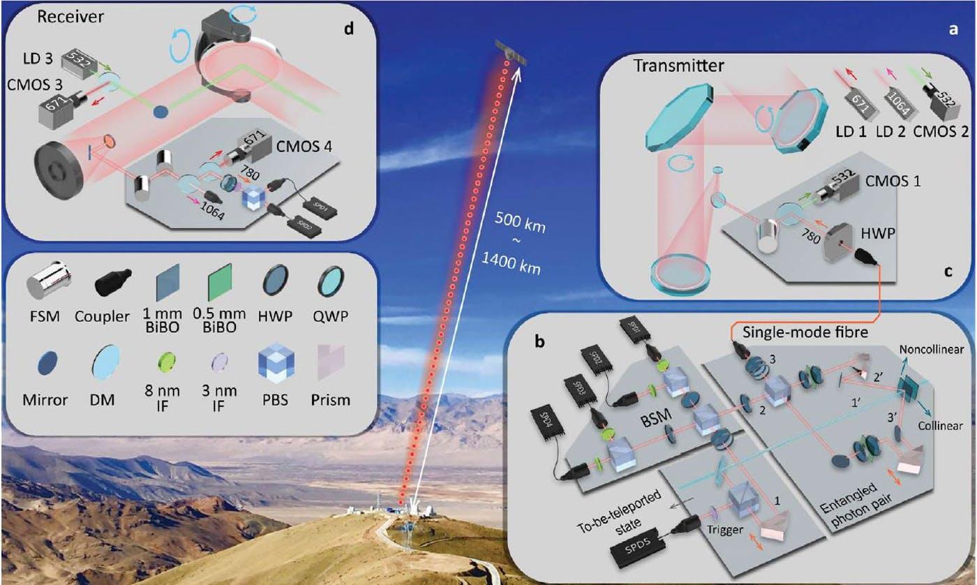 Sơ đồ của thí nghiệm (ảnh qua Inverse.com)