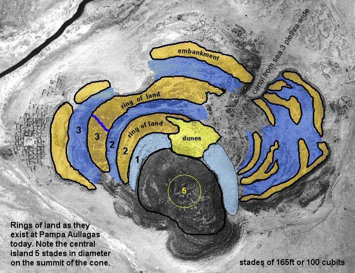 Bức ảnh mô tả phần còn lại của các dải đất vòng tròn và lối vào cảng từ phía bắc (ảnh: atlantisbolivia.org)