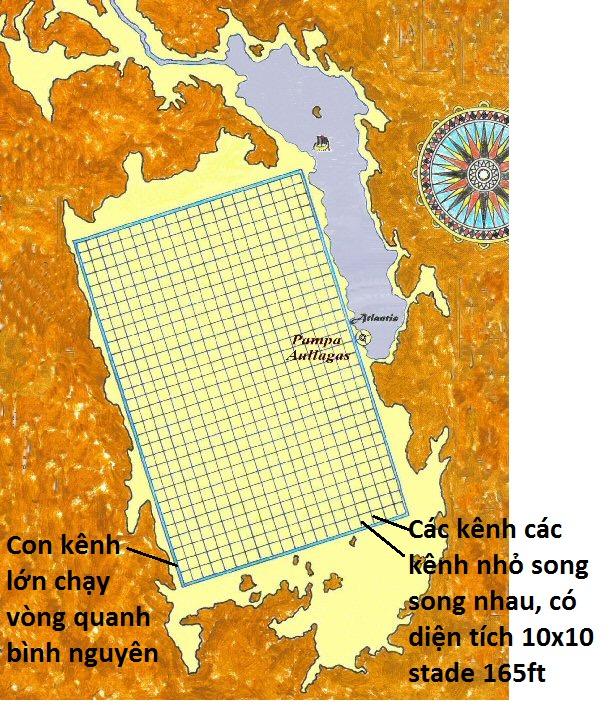 Hình vẽ mô phỏng hệ thống kênh đào của bình nguyên (ảnh: atlantisbolivia.org)