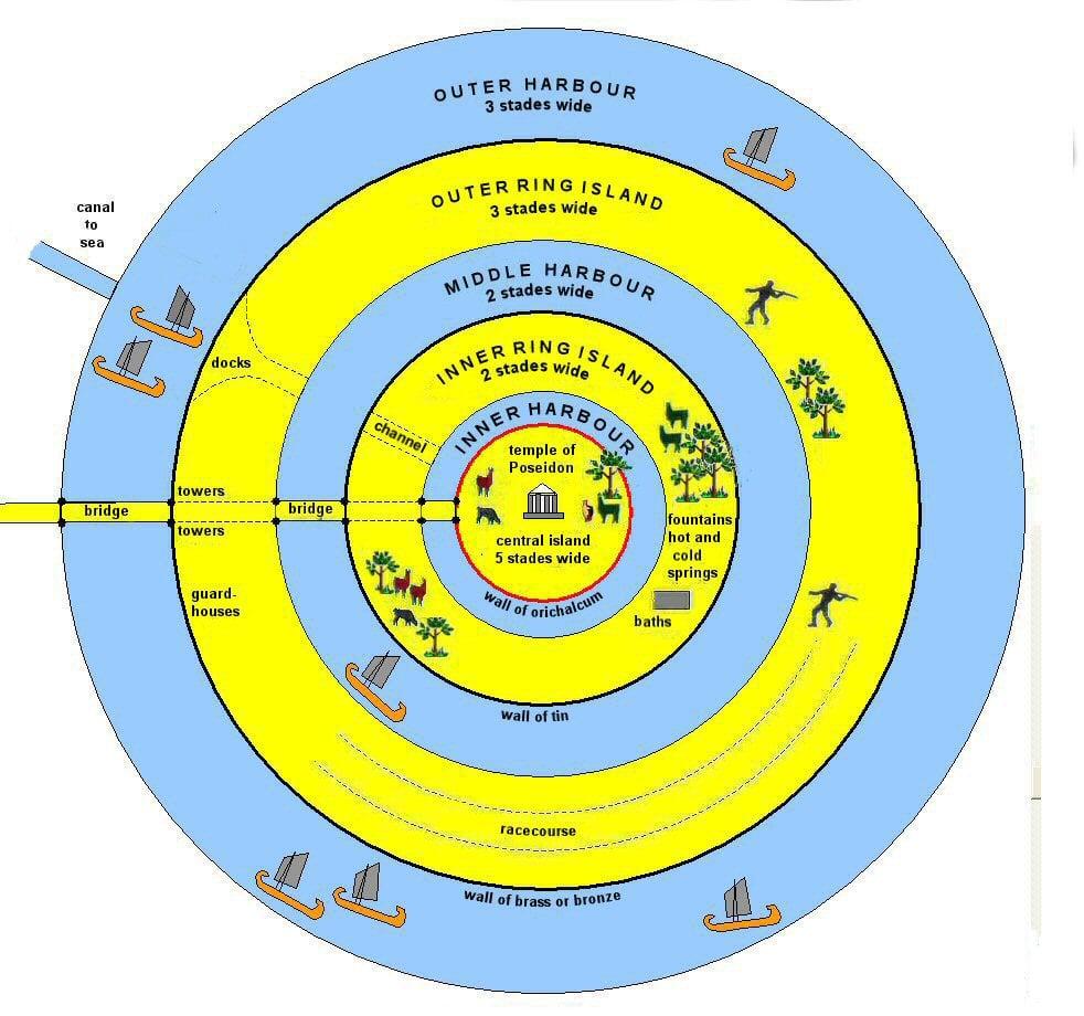 Mô tả kiến trúc của thành phố Atlantis (ảnh: atlantisbolivia.org)