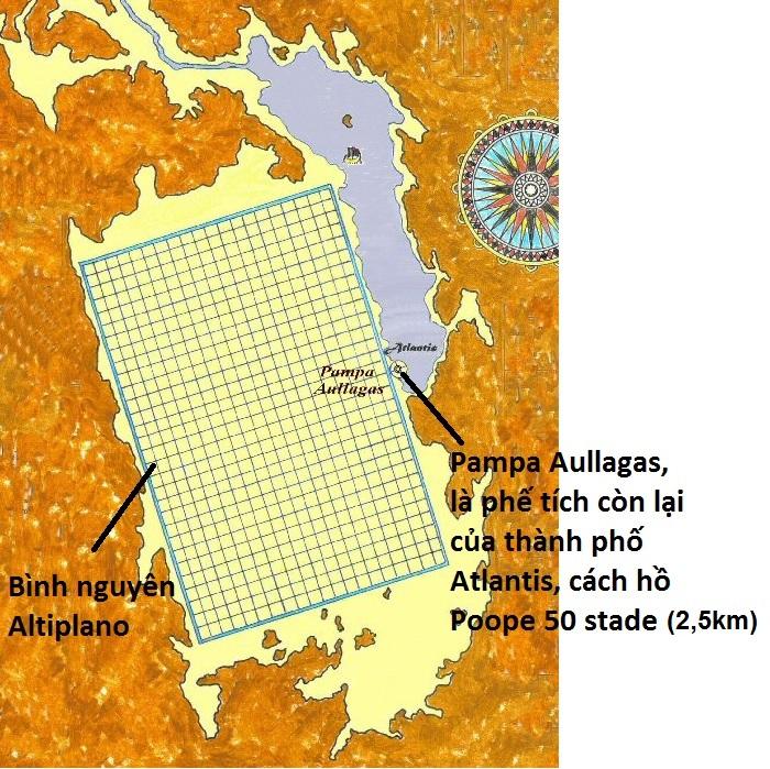Thành phố Altantis nằm trên phế tích Pampa Aullagas, ngay cạnh bình nguyên Altiplano, cách biển (hồ Poope) 50 stade (loại 165 bộ), tương đương 2,5km (ảnh: atlantisbolivia.org)