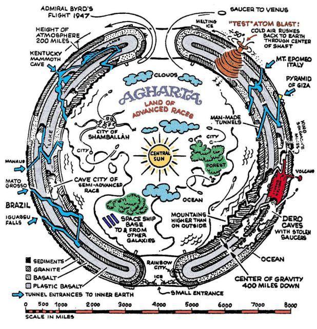 Truyền thuyết về thành phố Agartha trong lòng Trái Đất. (Ảnh: Internet)
