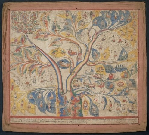Bức tranh thuộc y học Tây Tạng mô tả hai phần đối lập, khỏe và yếu của một cái cây (Ảnh: bảo tàng Nghệ thuật Rubin)