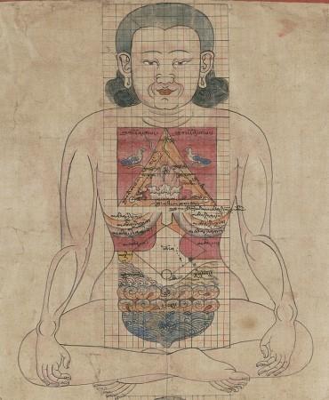 Tranh vẽ của y học Tây Tạng mô tả vị trí nội tạng bên trong cơ thể (Ảnh: bảo tàng Nghệ thuật Rubin)