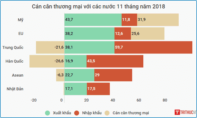 can can thuong mai cac nuoc