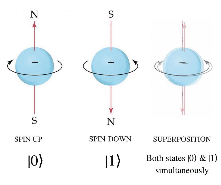 chong-chap-electron