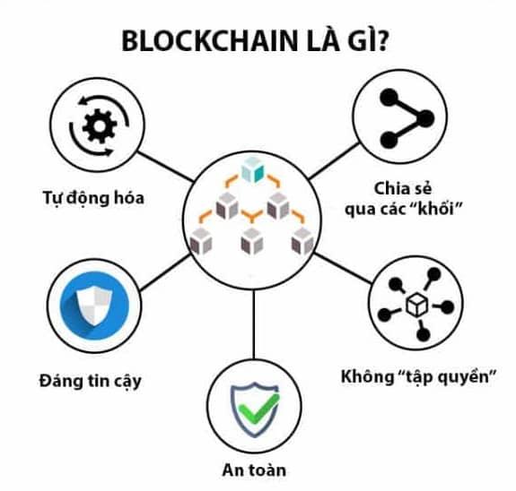 Tập Cận Bình tán thành công nghệ Blockchain