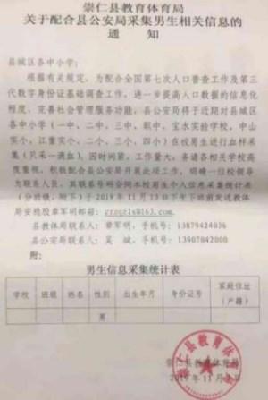 Cảnh sát cưỡng chế thu thập DNA nam giới, kể cả trẻ em trên toàn TQ