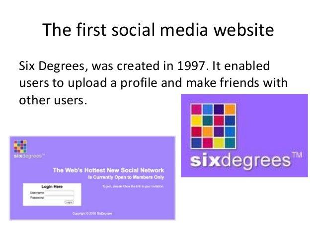 Mạng xã hội Six Degrees